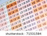 On-line odds for bet - stock photo