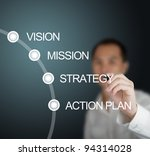 business man writing business concept vision - mission - strategy - action plan on whiteboard - stock photo