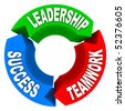 Twords Leadership Teamwork and Success on colorful arrows in a circular pattern - stock photo